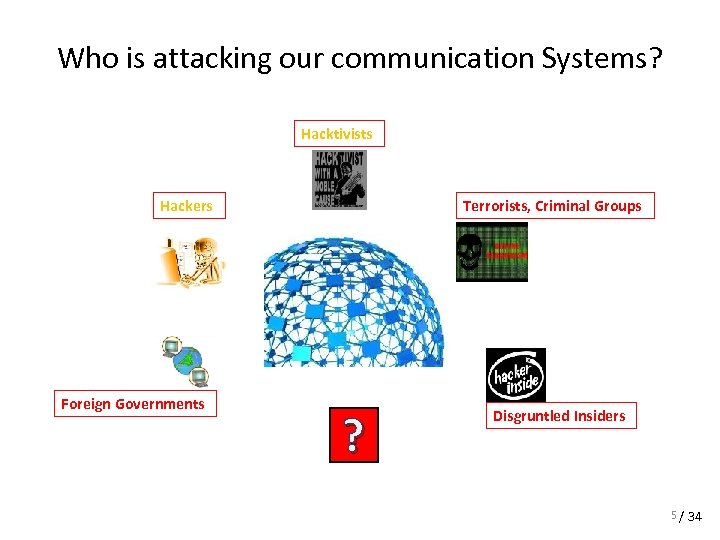 Who is attacking our communication Systems? Hacktivists Hackers Foreign Governments Terrorists, Criminal Groups ?