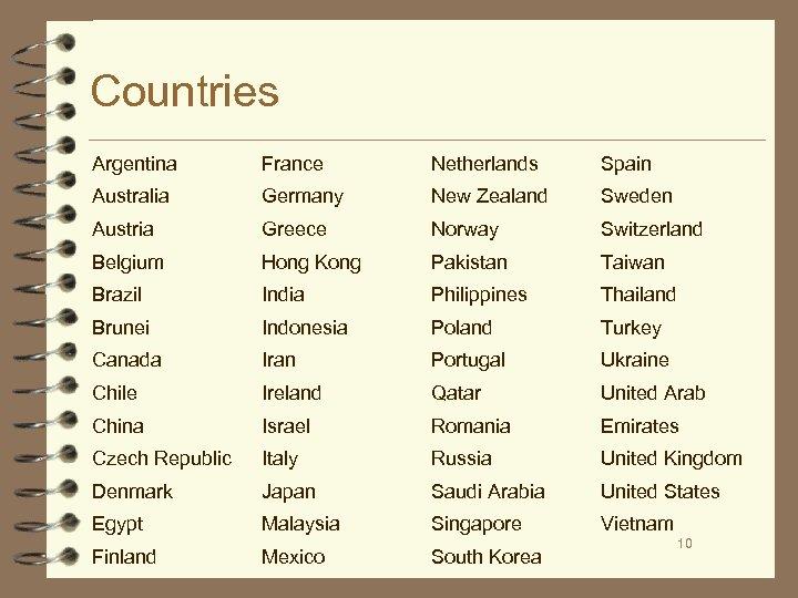 Countries Argentina France Netherlands Spain Australia Germany New Zealand Sweden Austria Greece Norway Switzerland