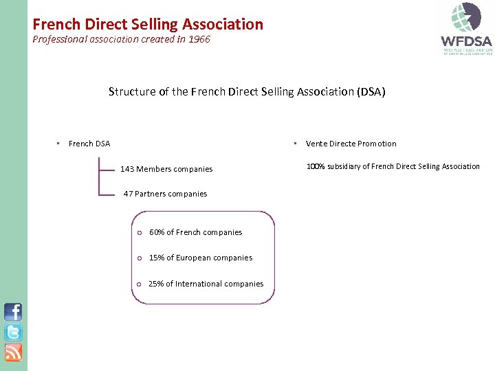 French Direct Selling Association Professional association created in 1966 Structure of the French Direct