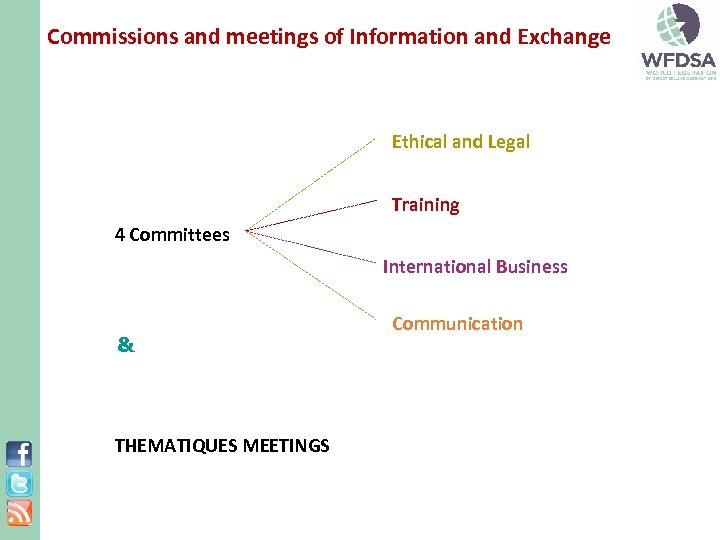 Commissions and meetings of Information and Exchange Ethical and Legal Training 4 Committees International