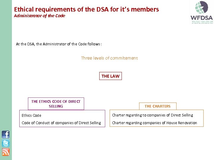 Ethical requirements of the DSA for it's members Administrator of the Code At the
