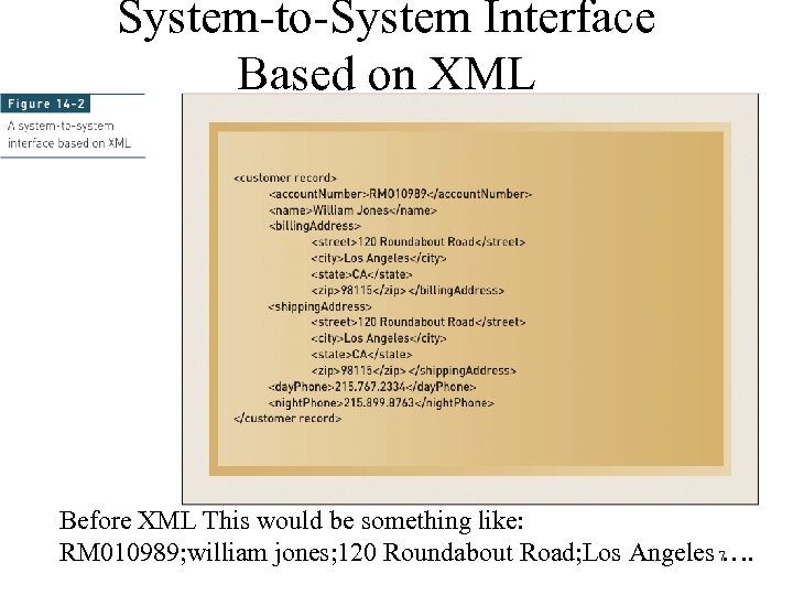 System-to-System Interface Based on XML Before XML This would be something like: RM 010989;
