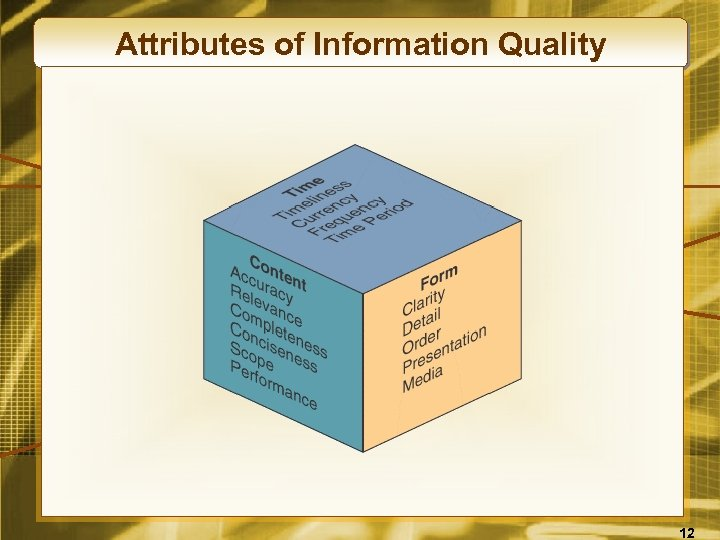 Attributes of Information Quality 12