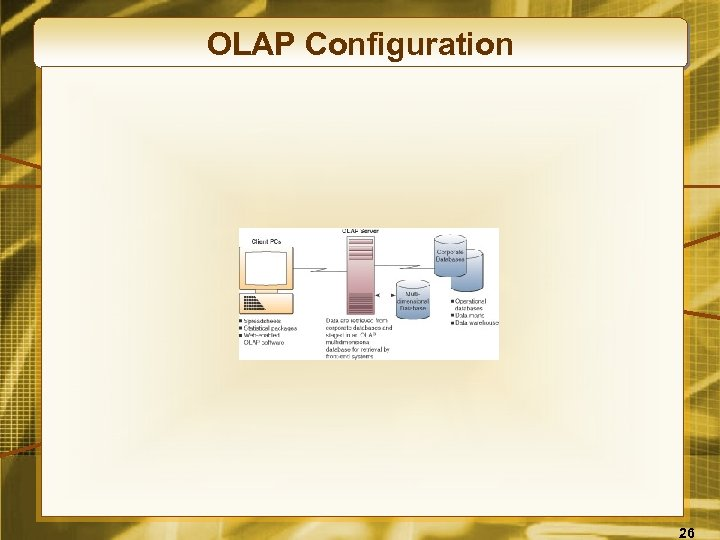 OLAP Configuration 26