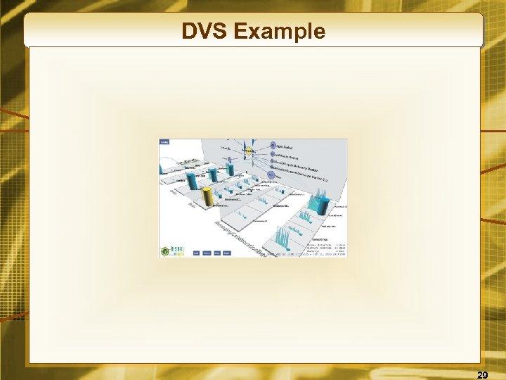 DVS Example 29