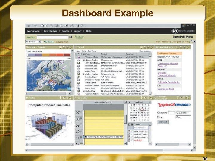 Dashboard Example 38