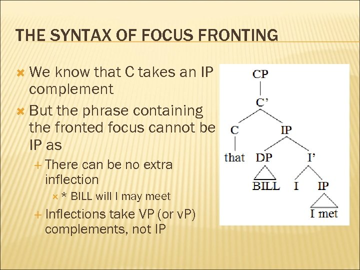 THE SYNTAX OF FOCUS FRONTING We know that C takes an IP complement But