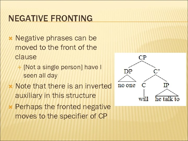 NEGATIVE FRONTING Negative phrases can be moved to the front of the clause [Not