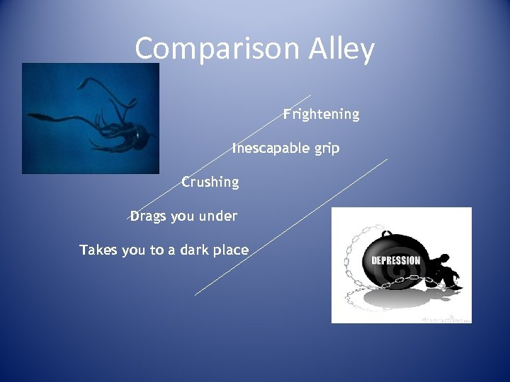 Comparison Alley Frightening Inescapable grip Crushing Drags you under Takes you to a dark