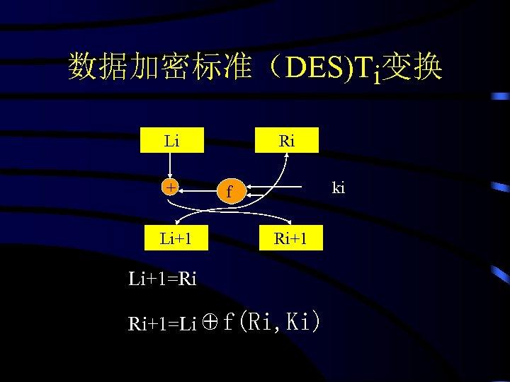 数据加密标准(DES)Ti变换 Li + Li+1 Ri ki f Ri+1 Li+1=Ri Ri+1=Li⊕f(Ri, Ki)
