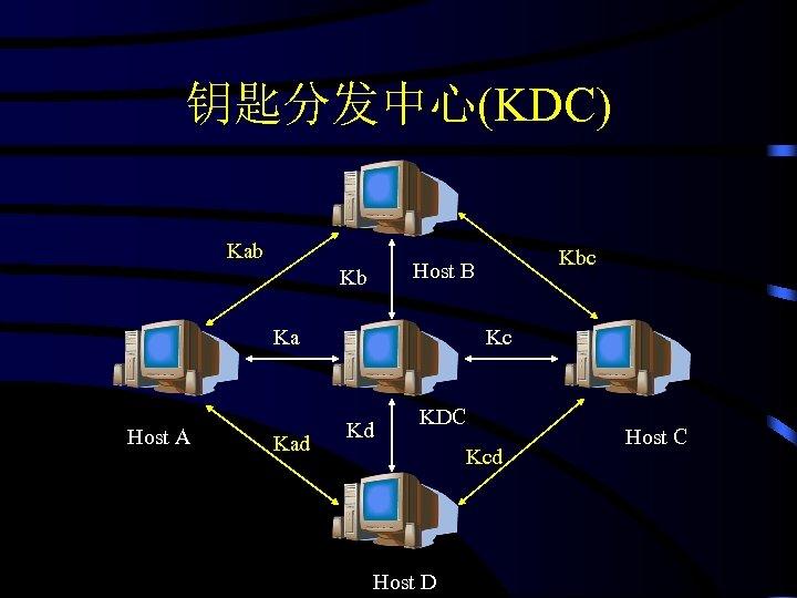 钥匙分发中心(KDC) Kab Kb Ka Host A Kad Kbc Host B Kc Kd KDC Kcd