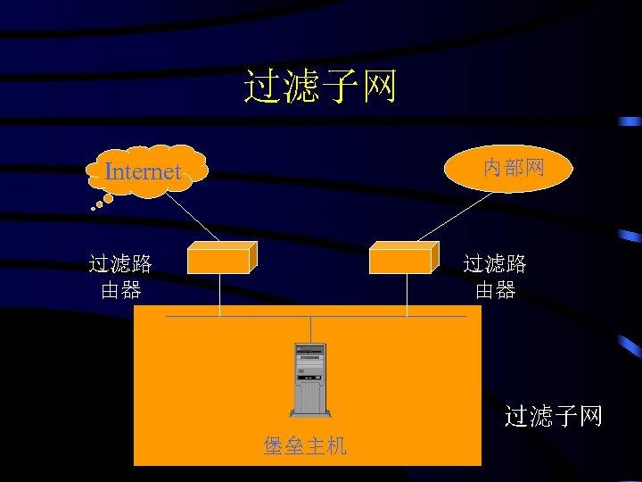 过滤子网 内部网 Internet 过滤路 由器 过滤子网 堡垒主机