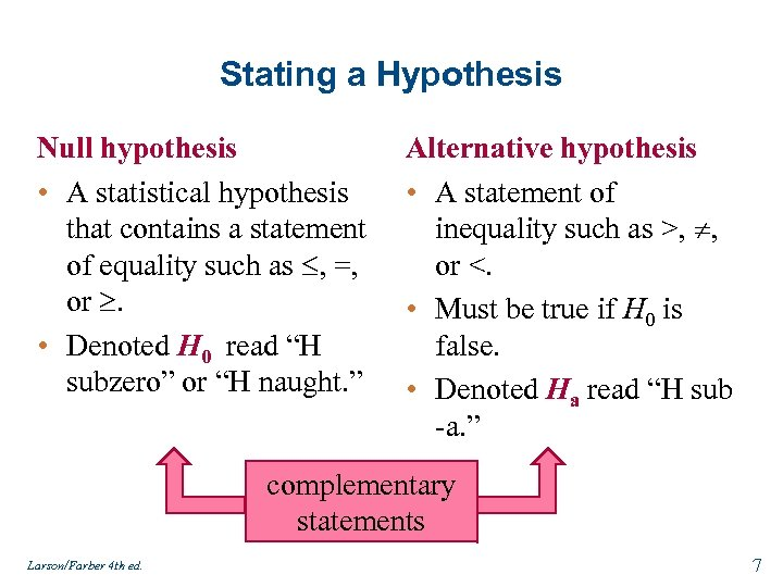 scientific method and null hypothesis b The formulation of the hypothesis is one of the steps of the scientific method, in which the researcher generates a hypothesis that will later be confirmed or rejected.