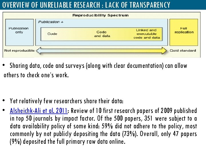 OVERVIEW OF UNRELIABLE RESEARCH : LACK OF TRANSPARENCY • Sharing data, code and surveys
