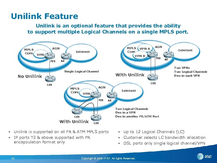 Unilink Feature Unilink is an optional feature that provides the ability to support multiple