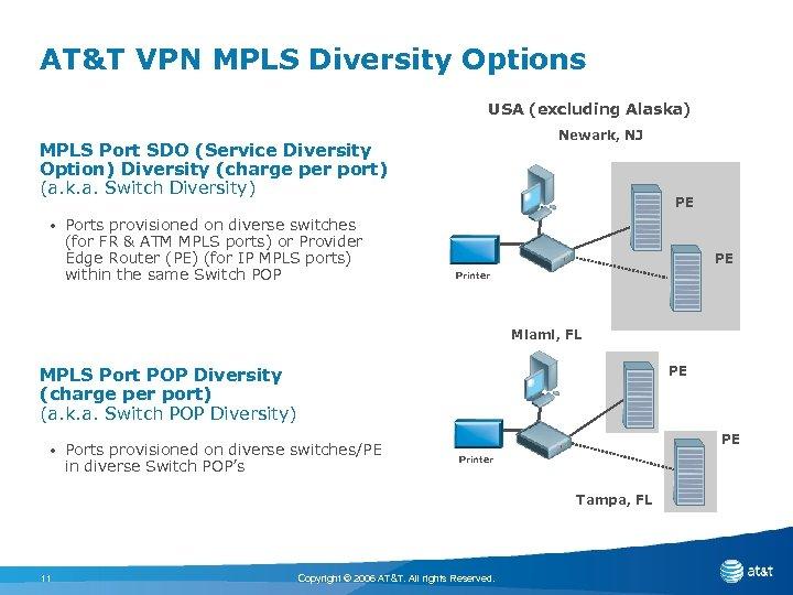 AT&T VPN MPLS Diversity Options USA (excluding Alaska) Newark, NJ MPLS Port SDO (Service