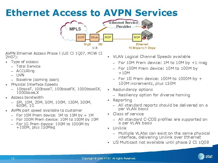 Ethernet Access to AVPN Services Ethernet Service Ethernet Access to AT&T VPN Provider MPLS