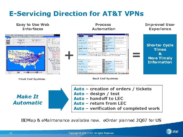 E-Servicing Direction for AT&T VPNs Process Automation Ê Shorter Cycle Times & More Timely
