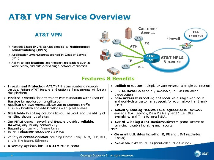 AT&T VPN Service Overview Customer Access AT&T VPN Firewall • Network-Based IP VPN Service