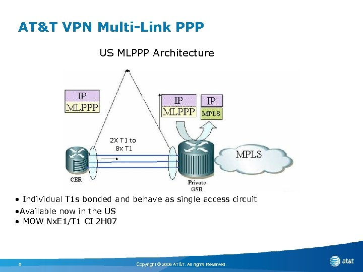 AT&T VPN Multi-Link PPP US MLPPP Architecture 2 X T 1 to 8 x