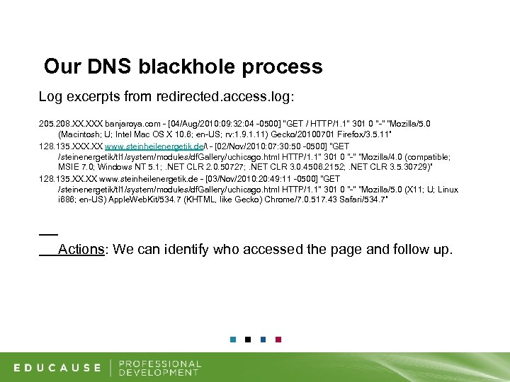 Our DNS blackhole process Log excerpts from redirected. access. log: 205. 208. XXX banjaroya.