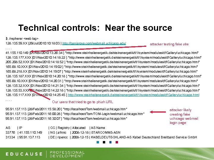 Technical controls: Near the source $. /repherer <web log> 128. 135. 59. XX [29/Jul/2010: