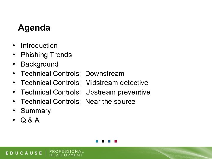 Agenda • • • Introduction Phishing Trends Background Technical Controls: Summary Q&A Downstream Midstream