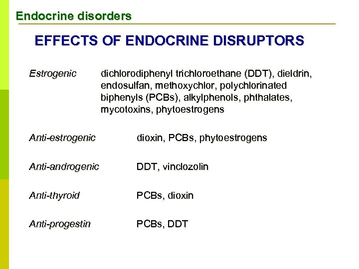 Endocrine disorders EFFECTS OF ENDOCRINE DISRUPTORS Estrogenic dichlorodiphenyl trichloroethane (DDT), dieldrin, endosulfan, methoxychlor, polychlorinated