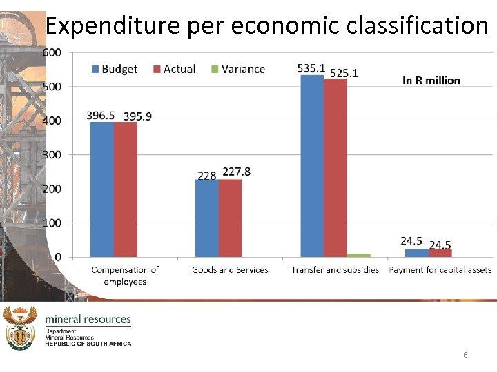Expenditure per economic classification 6