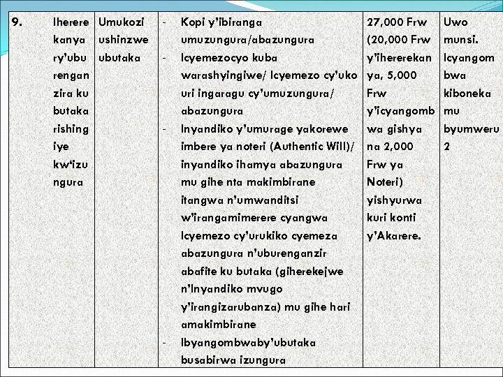 9. Iherere Umukozi kanya ushinzwe ry'ubu ubutaka rengan zira ku butaka rishing iye kw'izu