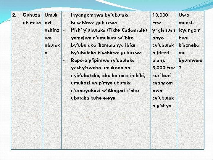 2. Guhuza Umuk ubutaka ozi ushinz we ubutak a - Ibyangombwa by'ubutaka busabirwa guhuzwa