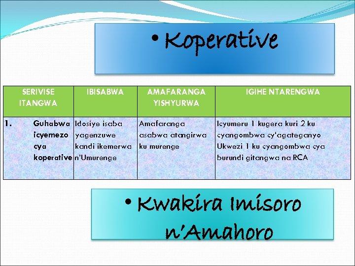 • Koperative SERIVISE ITANGWA 1. Guhabwa icyemezo cya koperative IBISABWA AMAFARANGA YISHYURWA Idosiye