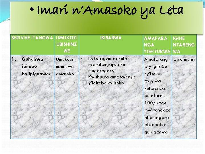 • Imari n'Amasoko ya Leta SERIVISE ITANGWA UMUKOZI UBISHINZ WE 1. Guhabwa Umukozi