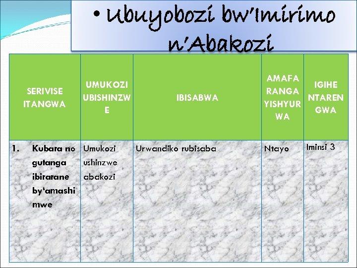 • Ubuyobozi bw'Imirimo n'Abakozi SERIVISE ITANGWA 1. UMUKOZI UBISHINZW E Kubara no Umukozi