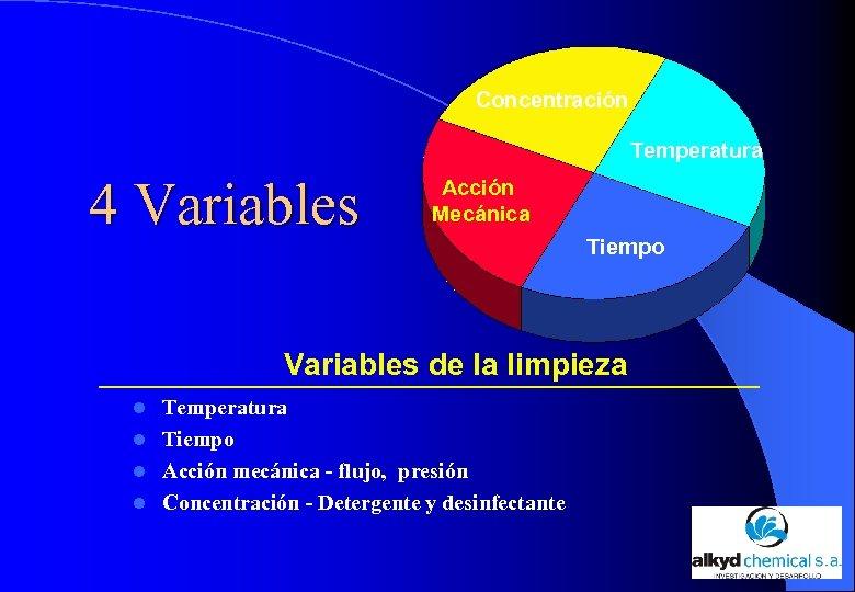 Concentración Temperatura 4 Variables Acción Mecánica Tiempo Variables de la limpieza Temperatura l Tiempo