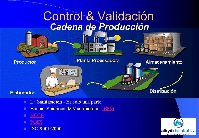 Control & Validación Cadena de Producción Productor Planta Procesadora Elaborador l l l La