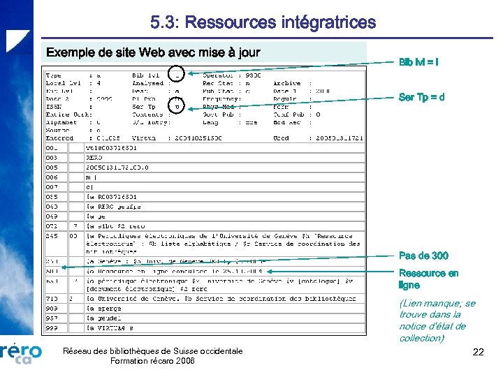 5. 3: Ressources intégratrices Exemple de site Web avec mise à jour Bib lvl
