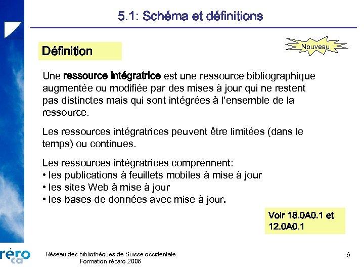 5. 1: Schéma et définitions Définition Nouveau Une ressource intégratrice est une ressource bibliographique