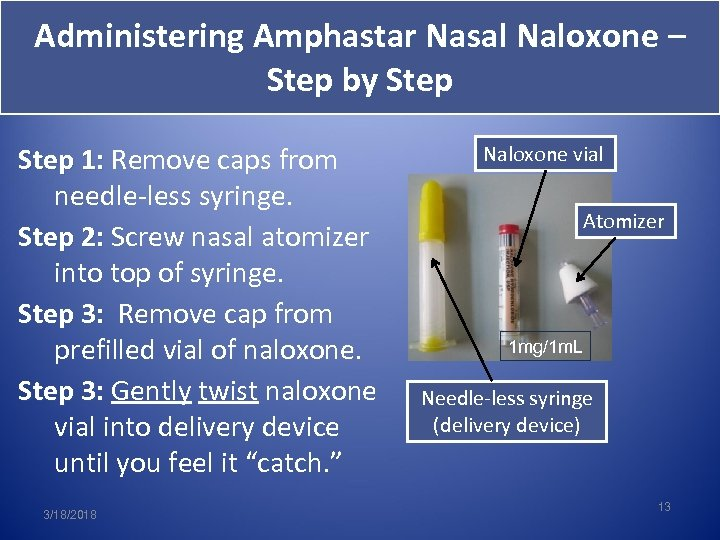 Administering Amphastar Nasal Naloxone – Step by Step 1: Remove caps from 1: needle-less