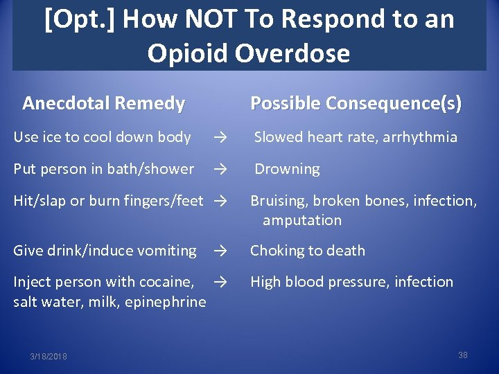 [Opt. ] How NOT To Respond to an Opioid Overdose Anecdotal Remedy Use ice
