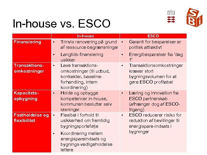 In-house vs. ESCO In-house ESCO • Trinvis renovering på grund • af ressource-begrænsninger •