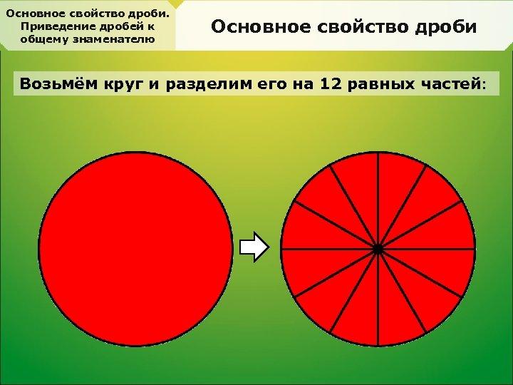 Основное свойство дроби. Приведение дробей к общему знаменателю Основное свойство дроби Возьмём круг и