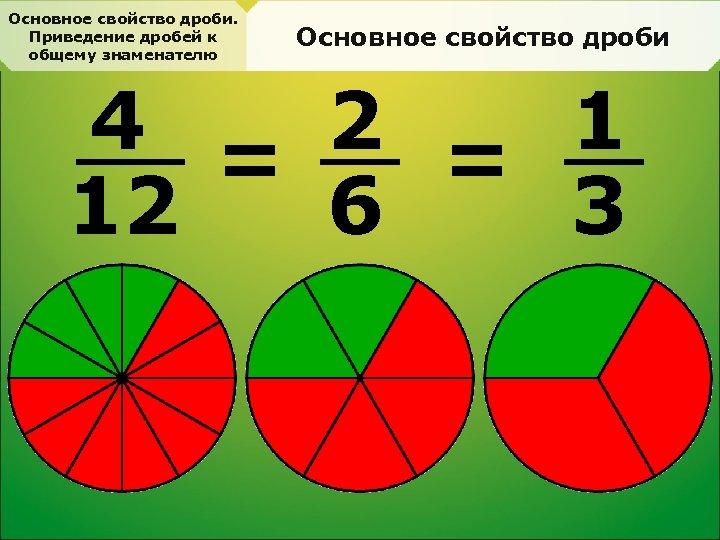 Основное свойство дроби. Приведение дробей к общему знаменателю Основное свойство дроби 4 = 2