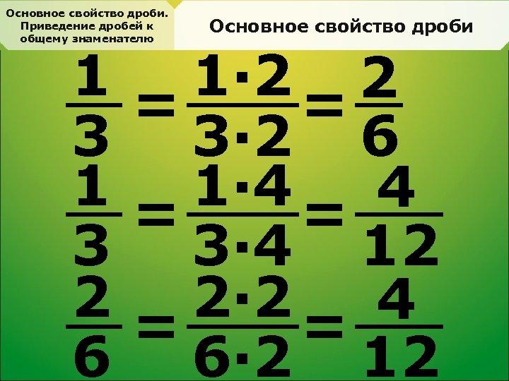Основное свойство дроби. Приведение дробей к общему знаменателю Основное свойство дроби 1 = 1·