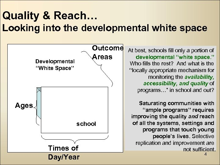 "Quality & Reach… Looking into the developmental white space Outcome Areas Developmental ""White Space"""