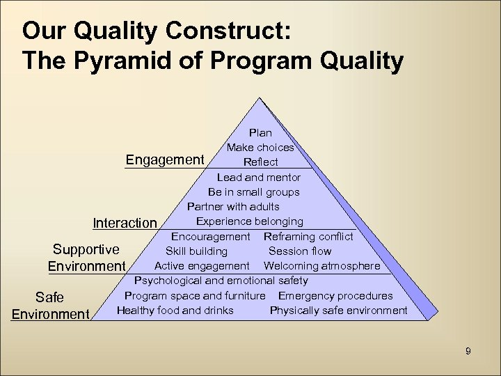 Our Quality Construct: The Pyramid of Program Quality Plan Make choices Engagement Reflect Lead