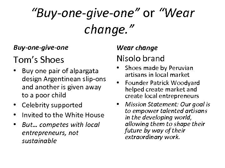 """Buy-one-give-one"" or ""Wear change. "" Buy-one-give-one Wear change Tom's Shoes Nisolo brand • Buy"