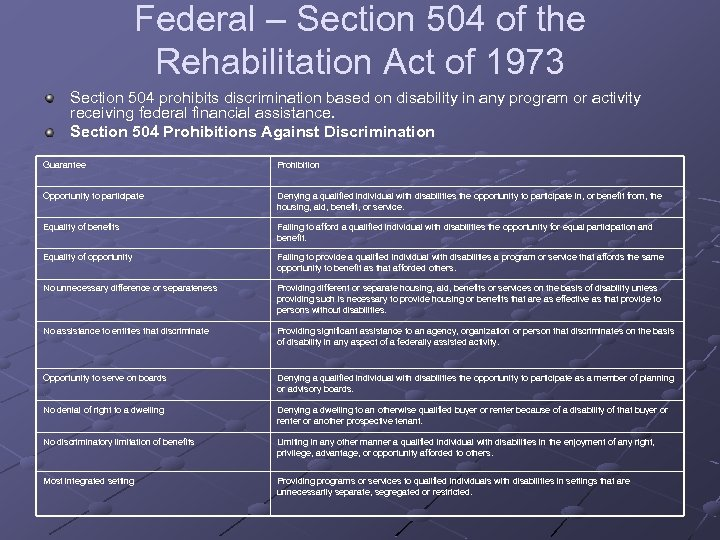 Federal – Section 504 of the Rehabilitation Act of 1973 Section 504 prohibits discrimination