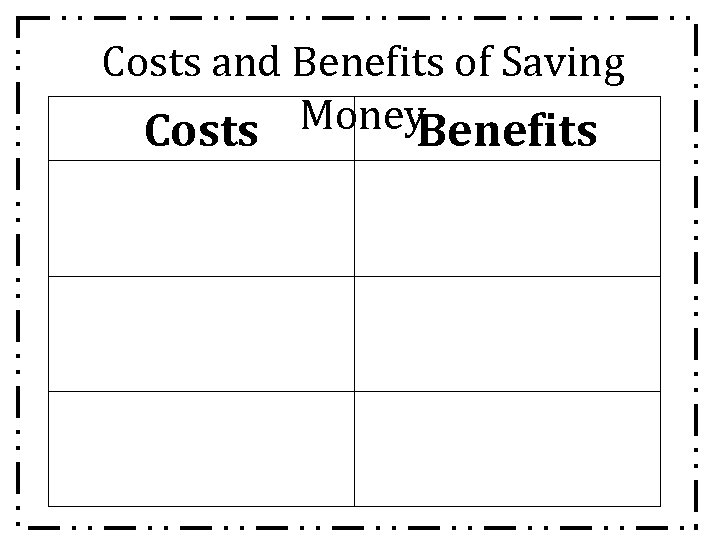 Costs and Benefits of Saving Money Costs Benefits