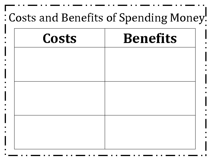 Costs and Benefits of Spending Money Costs Benefits